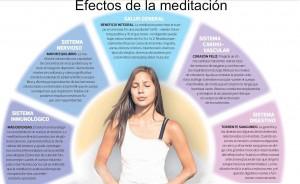 efectos positivos de meditar