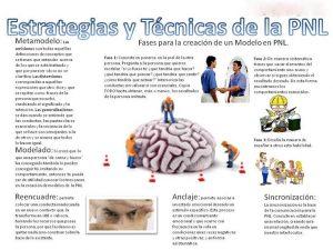 tecnicas_y_estrategias_de_pnl