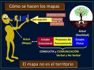 el-mapa-no-es-el-territorio