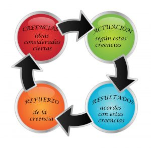 diagrama_creencias